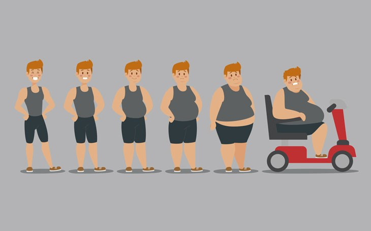 Obesidad y Pilates
